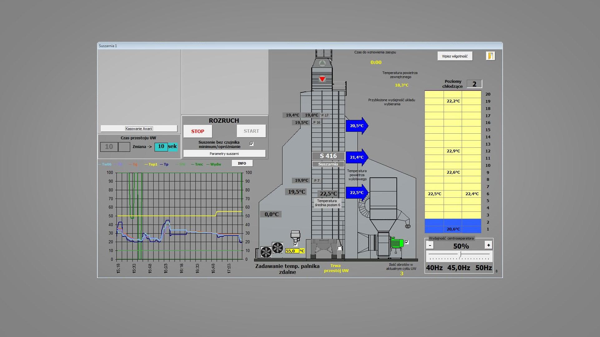 Suszarnia zboża - wizualizacja - DB Project - Automatyka